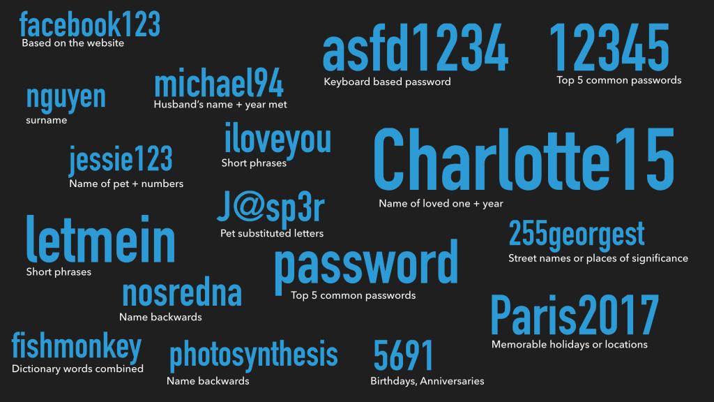 Password Security for NGOs, Non-Profits & Mere-Mortals!